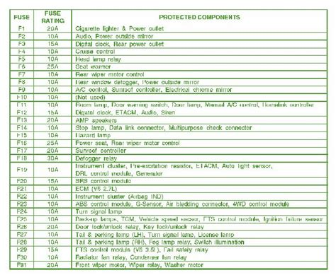 2003 ford explorer sport trac stereo wiring diagram 2003