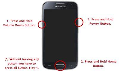 Harga Samsung A5 Sm A500f cara root samsung galaxy a5 sm a500f