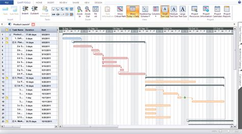 Home Remodeling Software Free Download 1 project management past and present project management