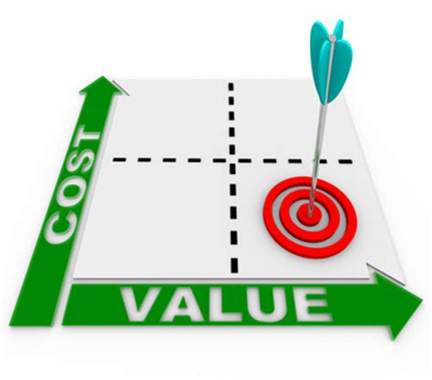 up the value 3 ways to add quot oomph quot to your products