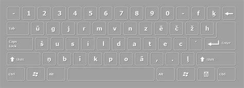 keyboard layout latvian download on screen latvian keyboard for free download uz