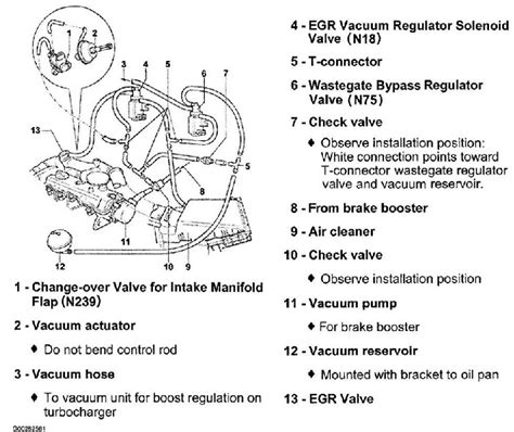 2002 vw passat vacuum hose diagram i need a vacuum line routing diagram for a 2002 golf tdi