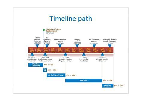 microsoft powerpoint 2010 templates besnainou info