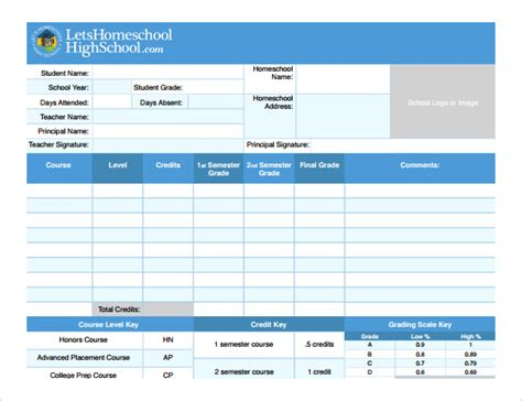 report card template high school report card template 21 free excel pdf documents