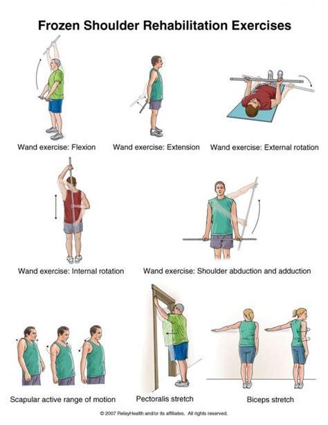 Detox Frozen Shoulder 25 best ideas about shoulder rehab on what is