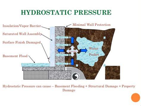 hydrostatic pressure basement hydrostatic pressure mysterious basement water damage