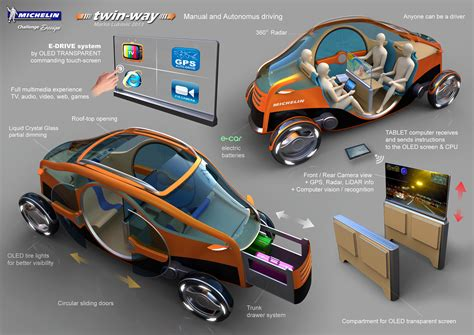 michelin challenge design 2014 for ccs the winners car twinway by marko lukovic serbia michelin challenge design