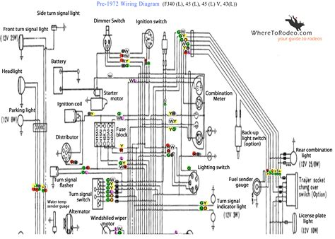 fj40 wiring diagram 1973 fj40 wiring wiring diagrams j