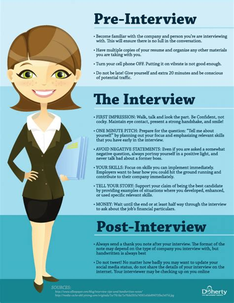 Should You Post Your Resume Online by Best 25 Interview Training Ideas On Pinterest Self