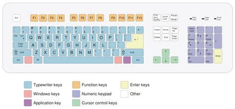 search results for keyboard layout calendar 2015 search results for computer keyboard layout calendar 2015
