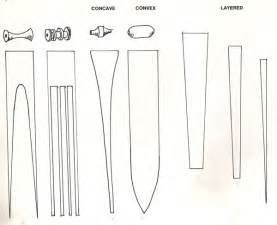 Paper Bead Template - an amazing tutorial on how to make paper it also