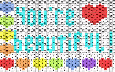 strumming pattern of you re beautiful you re beautiful pony bead patterns misc kandi patterns