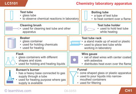 Introduction To Chemistry Worksheet by 6th Grade Science Lab Equipment Worksheet Free Lab