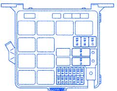 Isuzu Npr 1999 Mini Fuse Box Block Circuit Breaker Diagram