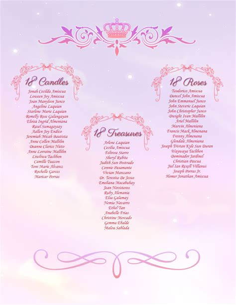 invitation card template for debut debut invitation list by geecca on deviantart