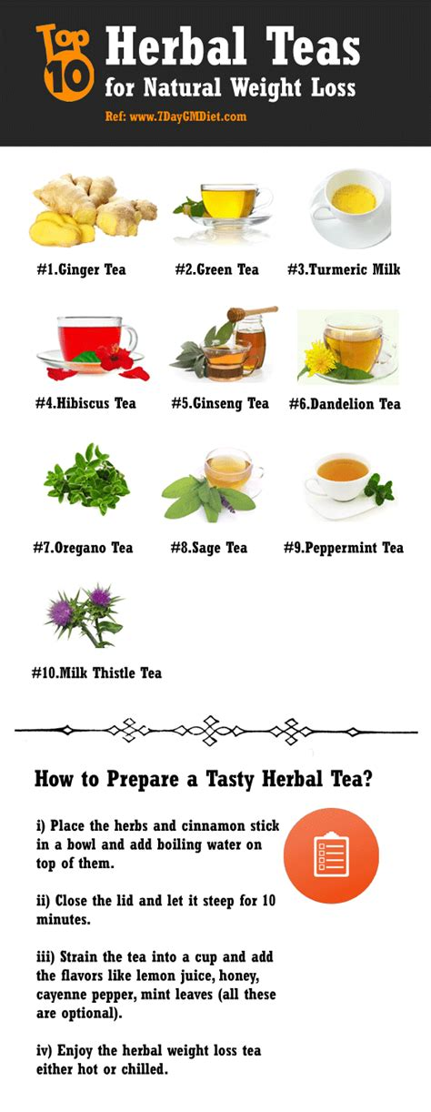 weight loss herbs 10 best herbs for weight loss herbal tea recipes