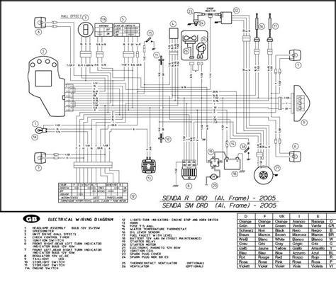 wiring diagram yamaha new vixion wiring diagram 2018