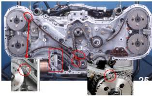 Subaru Timing Chain Subaru Tribeca 3 0 2006 Auto Images And Specification