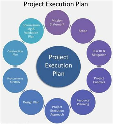 project management methodology template construction methodology for a construction project plan