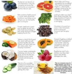 healthy food choices for healthy skin visual ly
