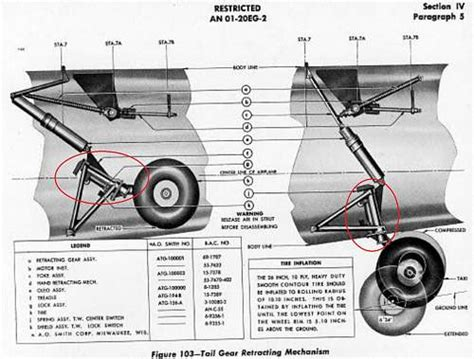 Wheel Landing Assembly need help us aircraft landing gear parts