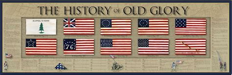 Pdf History Of The Usa Flag history of the american flag prints outdoor