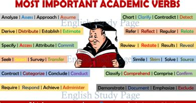 synonym words with o study page adjectives in study page