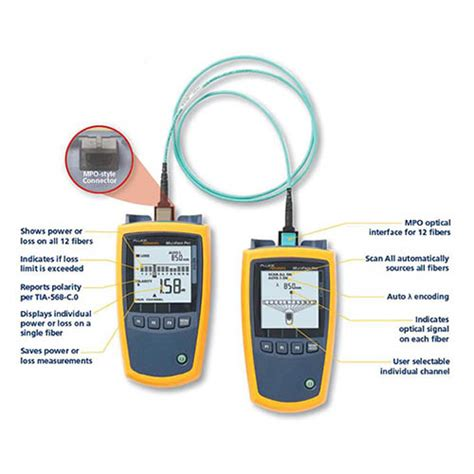 power meter light source test fluke networks mftk1200 multifiber pro testing base kit