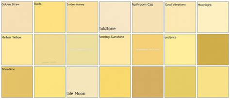 hues of yellow c b i d home decor and design exploring wall color the
