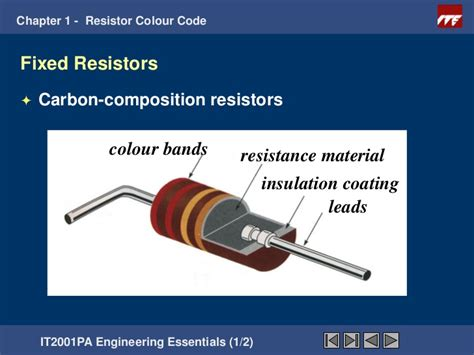 carbon composition resistor color code chart chapter1 resistors color coding