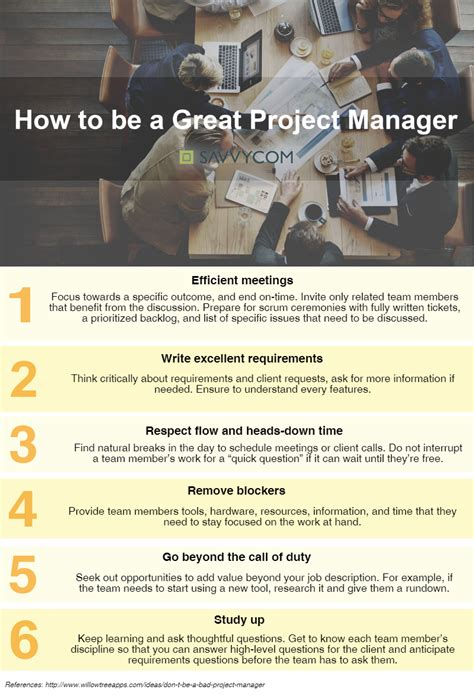 How To Become A Software Manager With An Mba by Project Manager Don T Stay In Crisis Savvycom Software