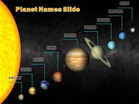 Solar System A Powerpoint Template From Presentermedia Com Solar System Powerpoint Template