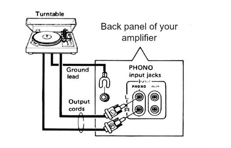 powered subwoofer wiring diagram imageresizertool