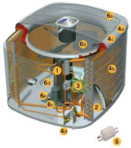 heat pump system how it works heat pump reviews