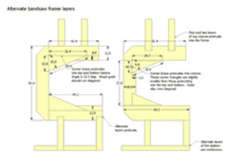 Machine Shed Band by Bandsaw Plans