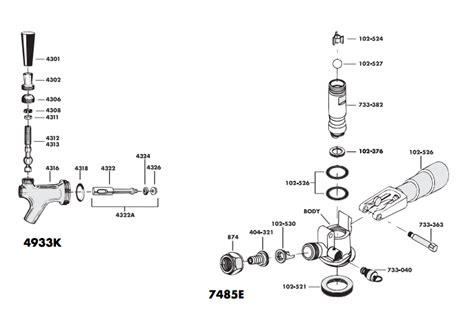 kegerator parts diagram sankey keg coupler diagram keg faucet diagram elsavadorla