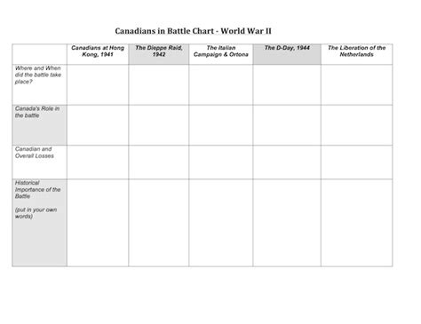 The Battle Of The Somme Worksheet Answers by Can Someone Help Me With This Essay Question
