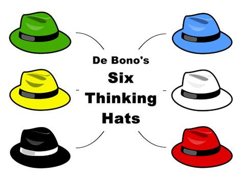 six thinking hats by de bono template map mind map