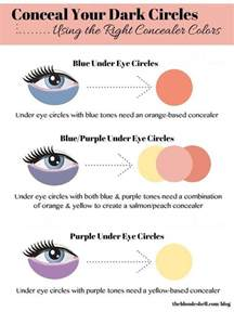 color correcting for circles 20 tips and tricks on how to use color correcting