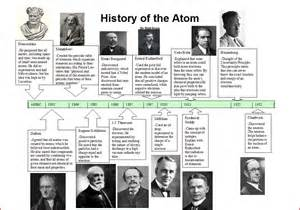 atoms and molecules it all