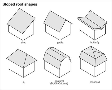Gable Roof Drawing Roof Types Architecture And Home Diy Roof