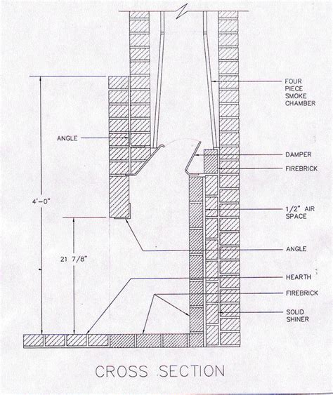 iowa code section masonry fireplace construction details 28 images brick