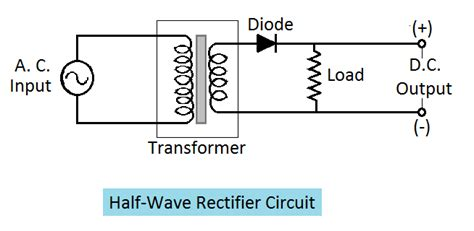 rectifier circuit half wave tutorials articles rectifiers theory with circuit diagrams
