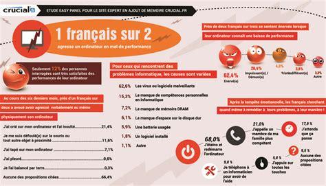 infographie  francais sur deux agresse son ordinateur