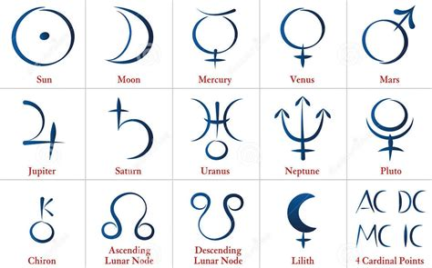 astrological signs lesson 3 astrology signs and their meanings