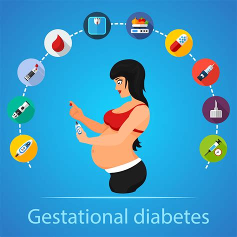 gestational diabetes c section gestational diabetes bing images