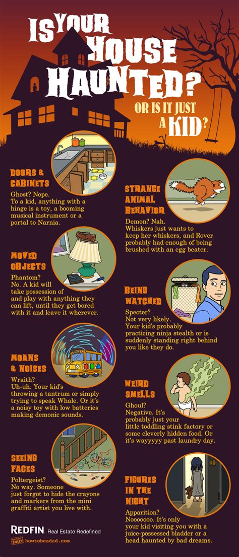 How To Tell If Your House Is Haunted by Paranormal Or Parent Normal How To Tell If Your House Is
