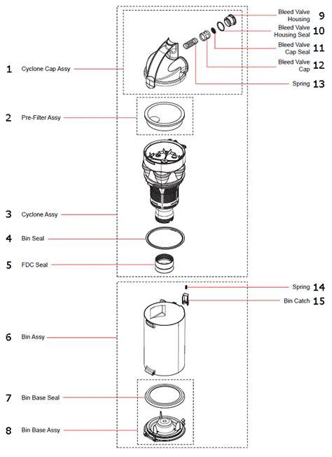 dyson dc24 parts diagram dyson dc24 all floors parts floor matttroy