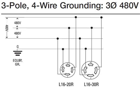 wiring diagram 240v receptacle wiring diagram best sle