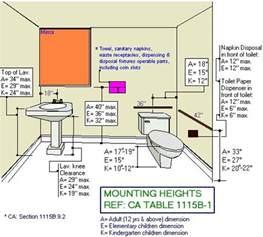 toilet seat height search interior design